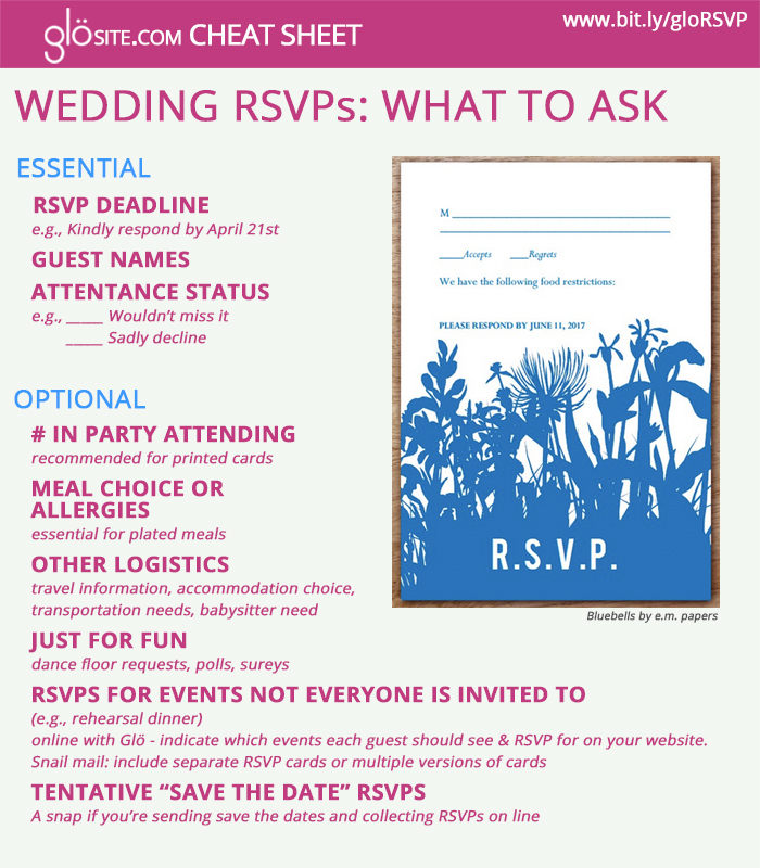 Glosite Wedding Invitation RSVP Card wording