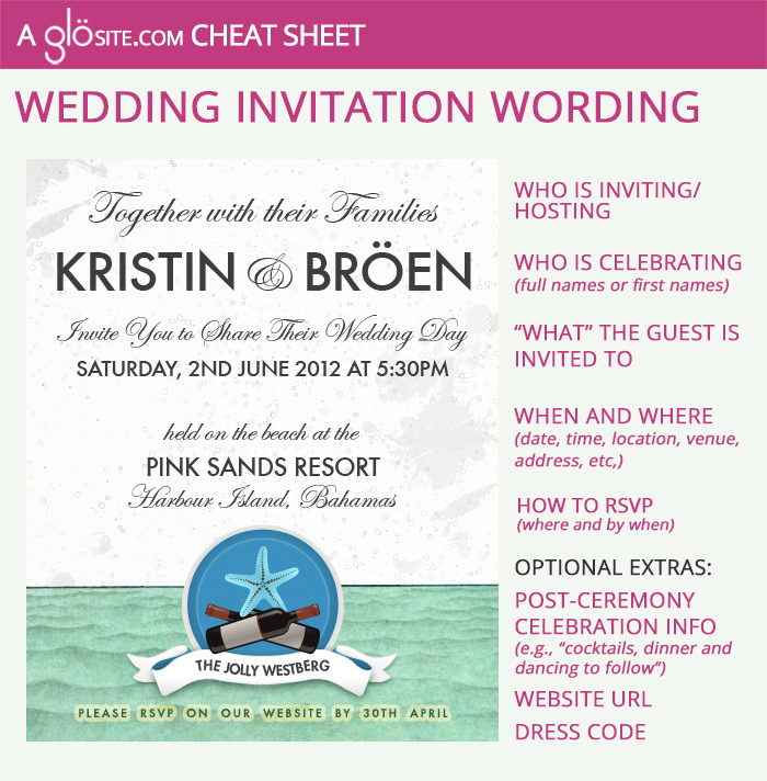 Glosite online wedding invitation wording