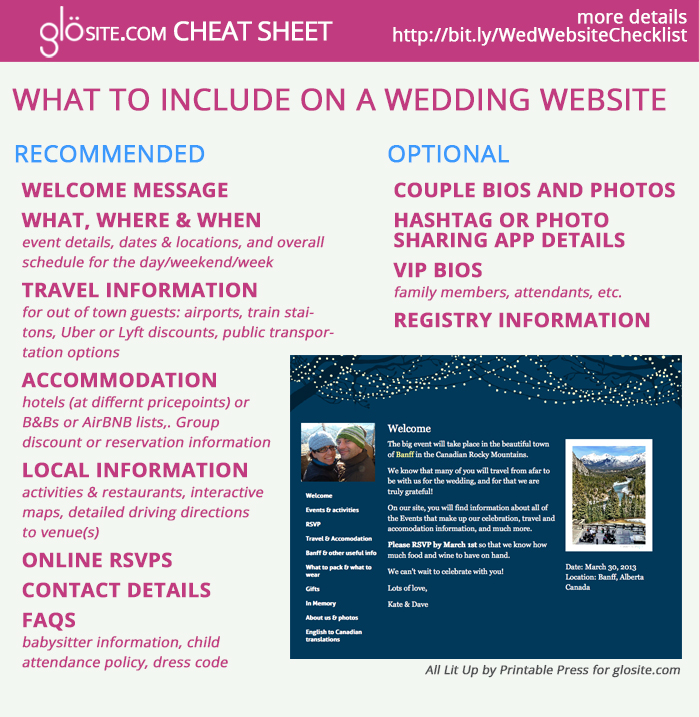 Glosite Wedding Website What to Include Checklist